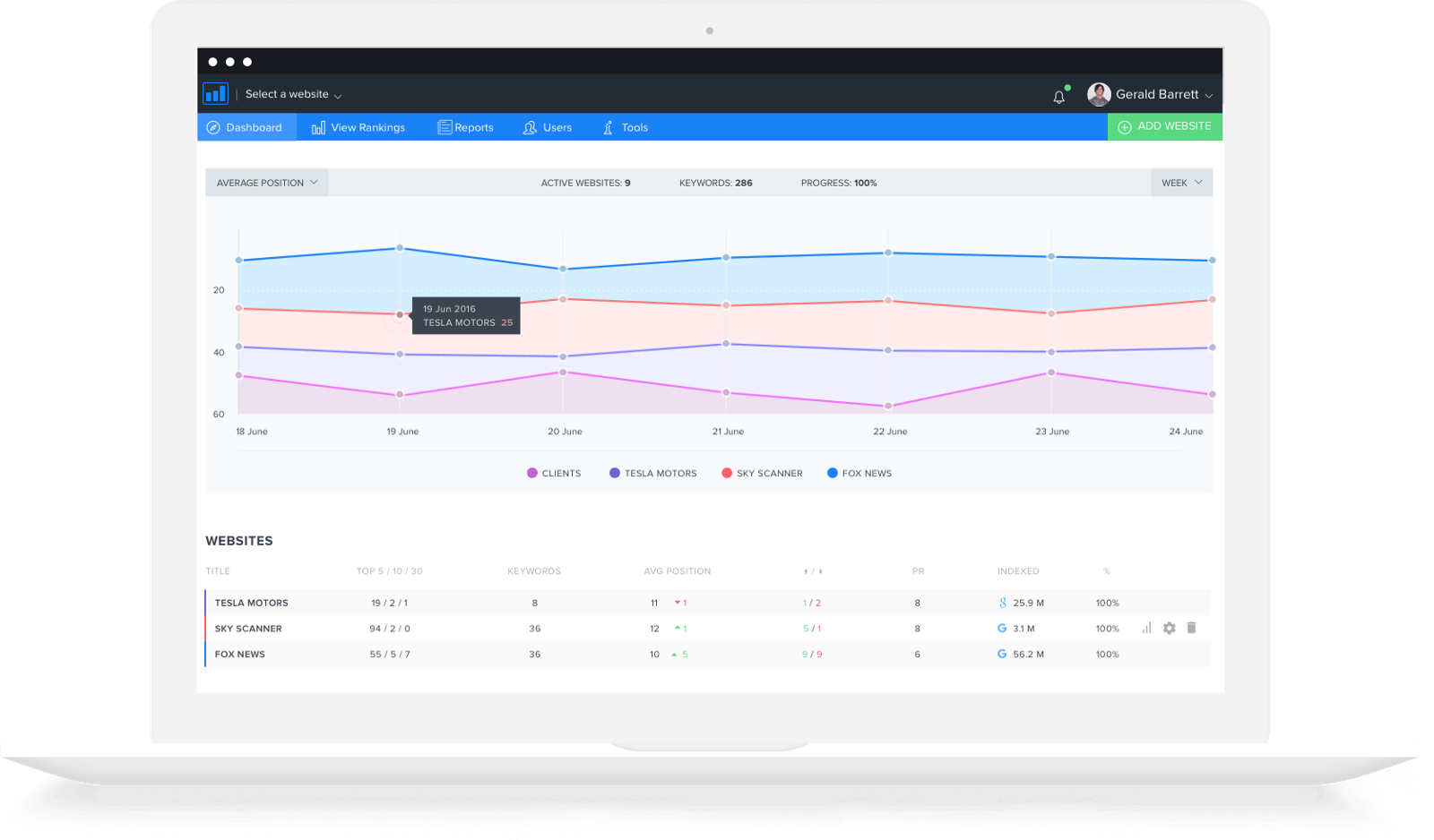 SE Ranking — online tool to monitor your website's SEO.