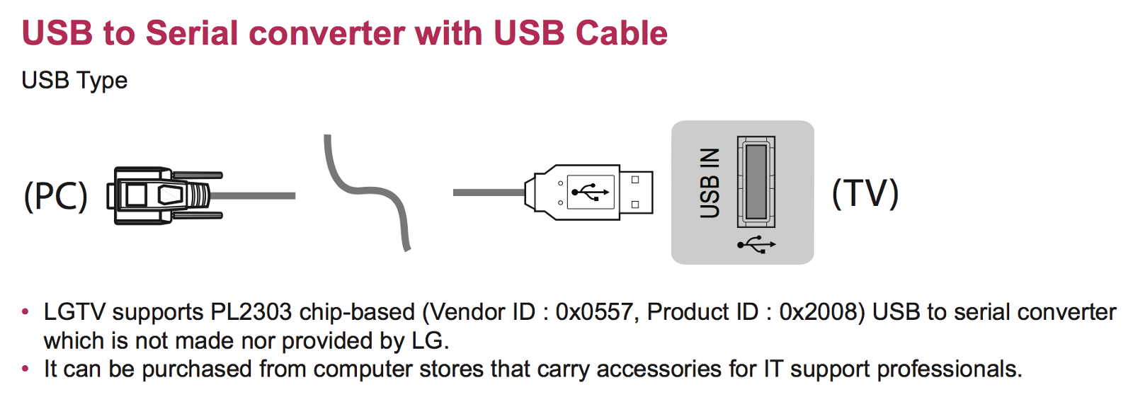 Home Automation With Raspberry Pi Homebridge R X Seger Medium Wiringpi Ds18b20 The Lg 55ec9300 Owners Manual Does Not Seem To Mention Wol But Page 35 Documents External Control Devices First A Usb Serial Converter Pl2303