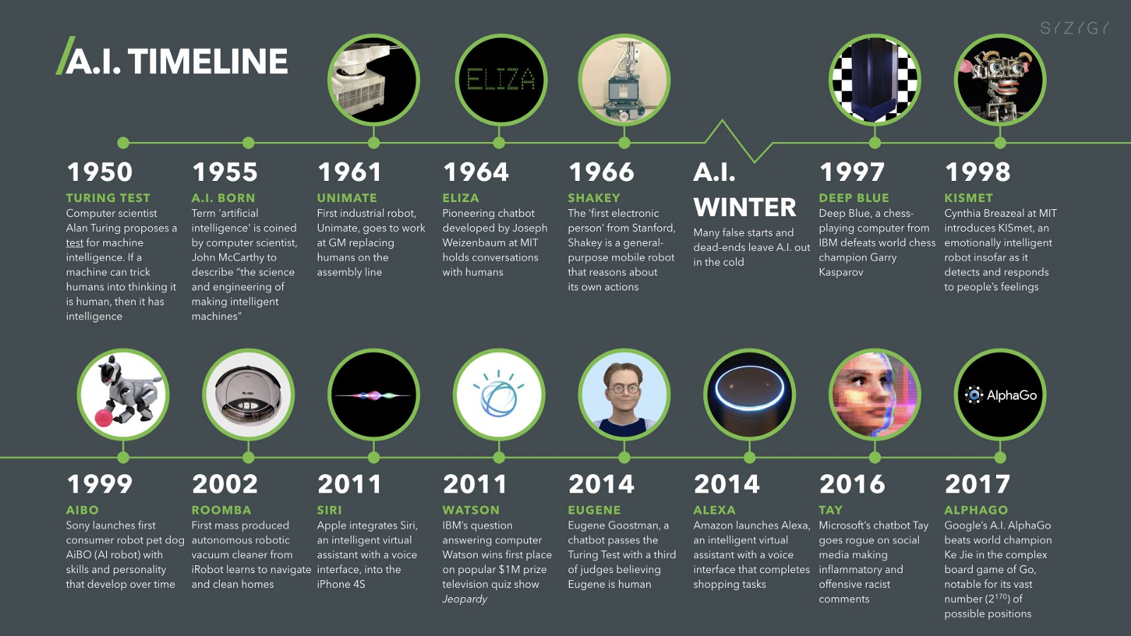 Where Ai Is Headed In 2018 Becoming Human Artificial Intelligence