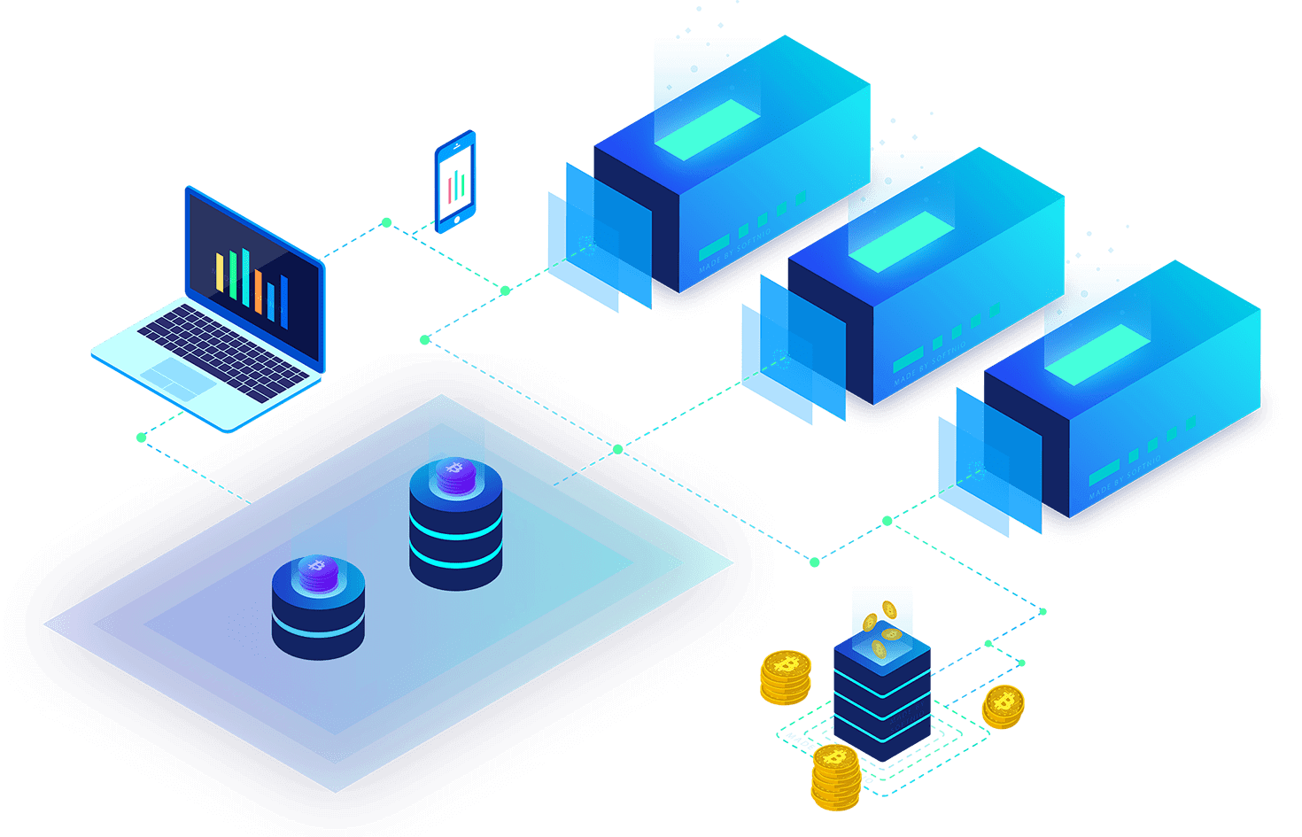 USDC- its token distribution and objectives – Isabella