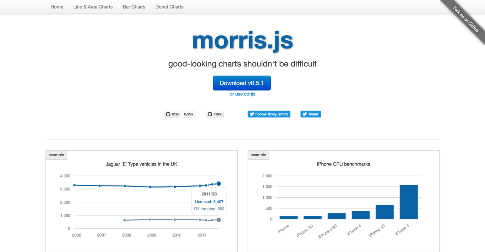 Top 10 javascript charting libraries for your web development