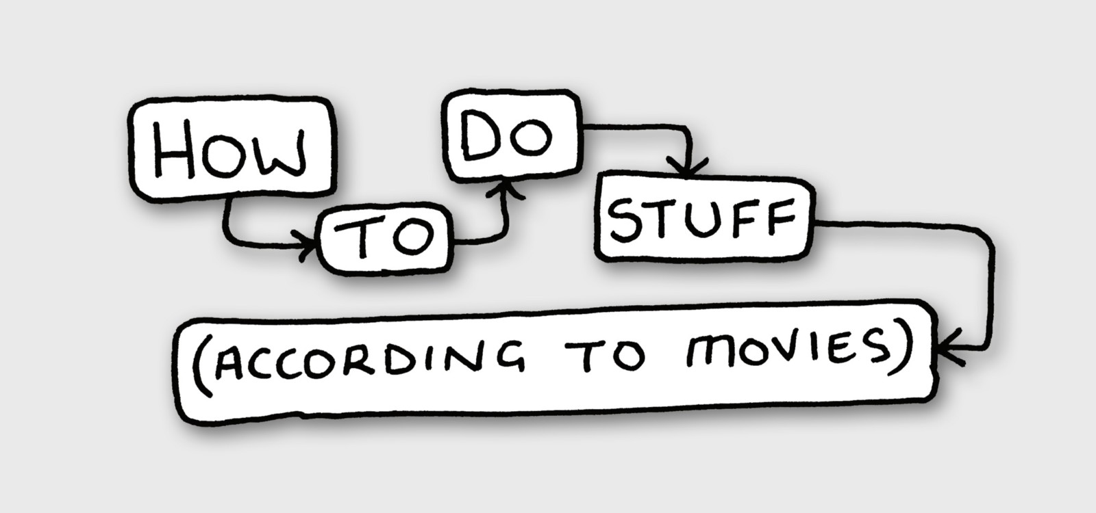 How to do stuff 31