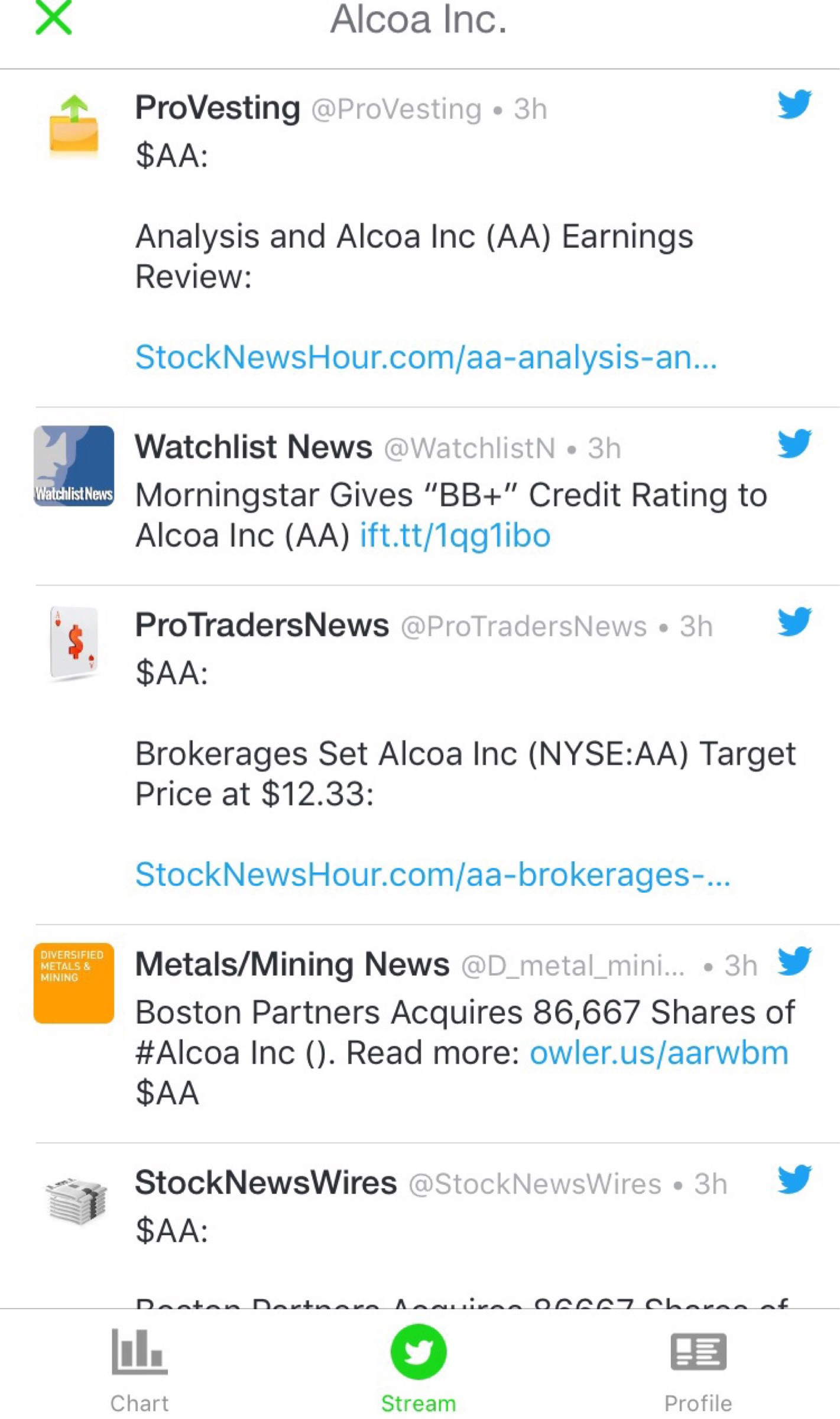 How to create a strong watchlist all things stocks medium the profile shows stats about the company such as pe eps dividend yield and analyst ratings biocorpaavc Choice Image