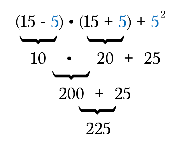 Find Perfect Squares Mentally With This Trick Math Hacks Medium