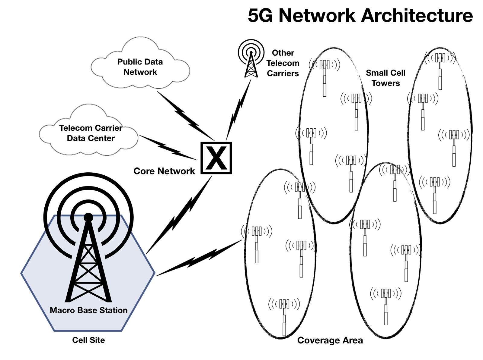 5g Networks Can Change The Way We Live For Better Or Worse