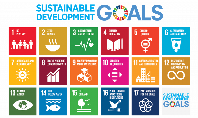 Sustainable Development Goals (SDGs) goals defined by the UN