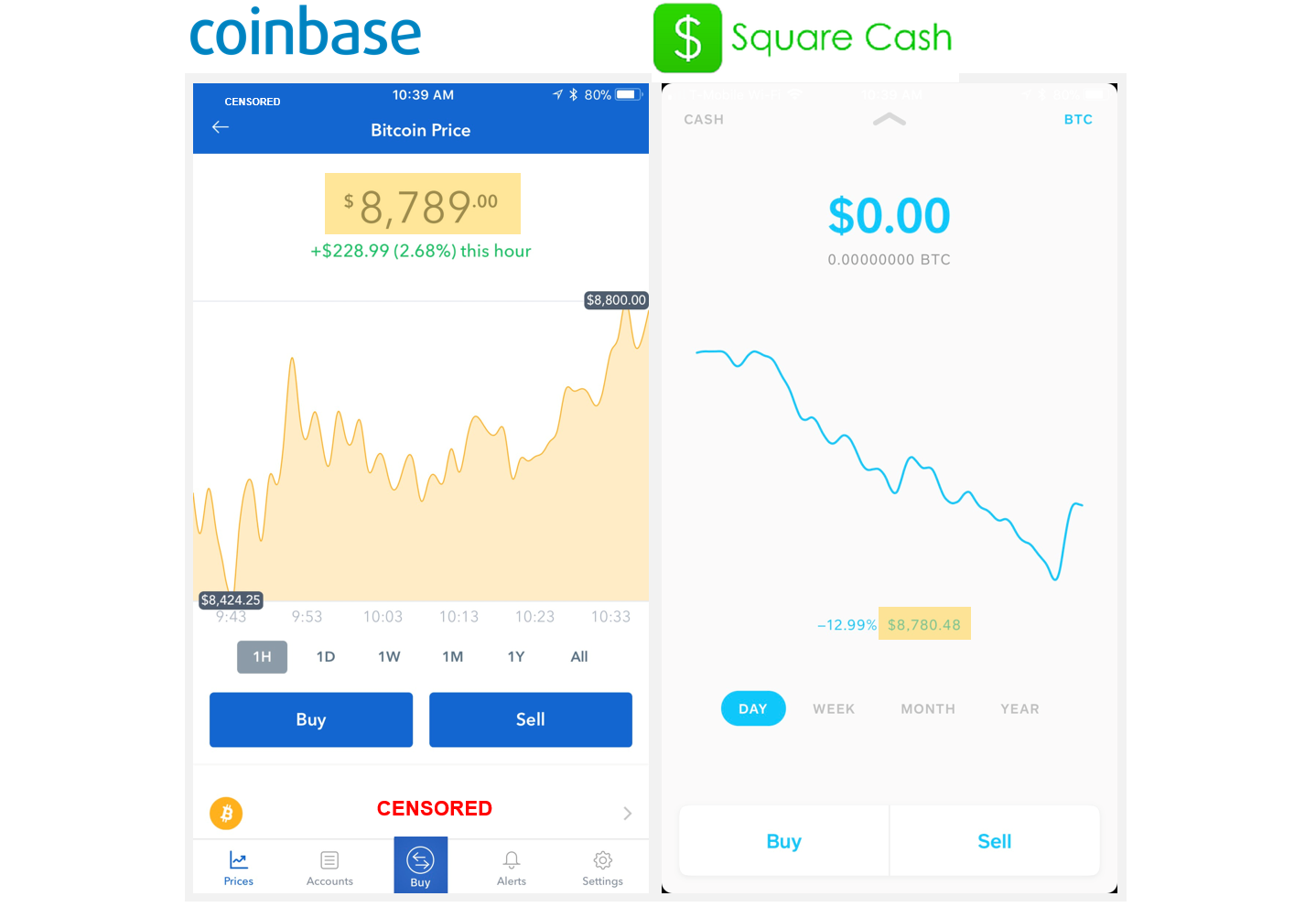 I got 23 extra bitcoin with square cash vs coinbase coinbase and square cash have comparable market rates ccuart Choice Image