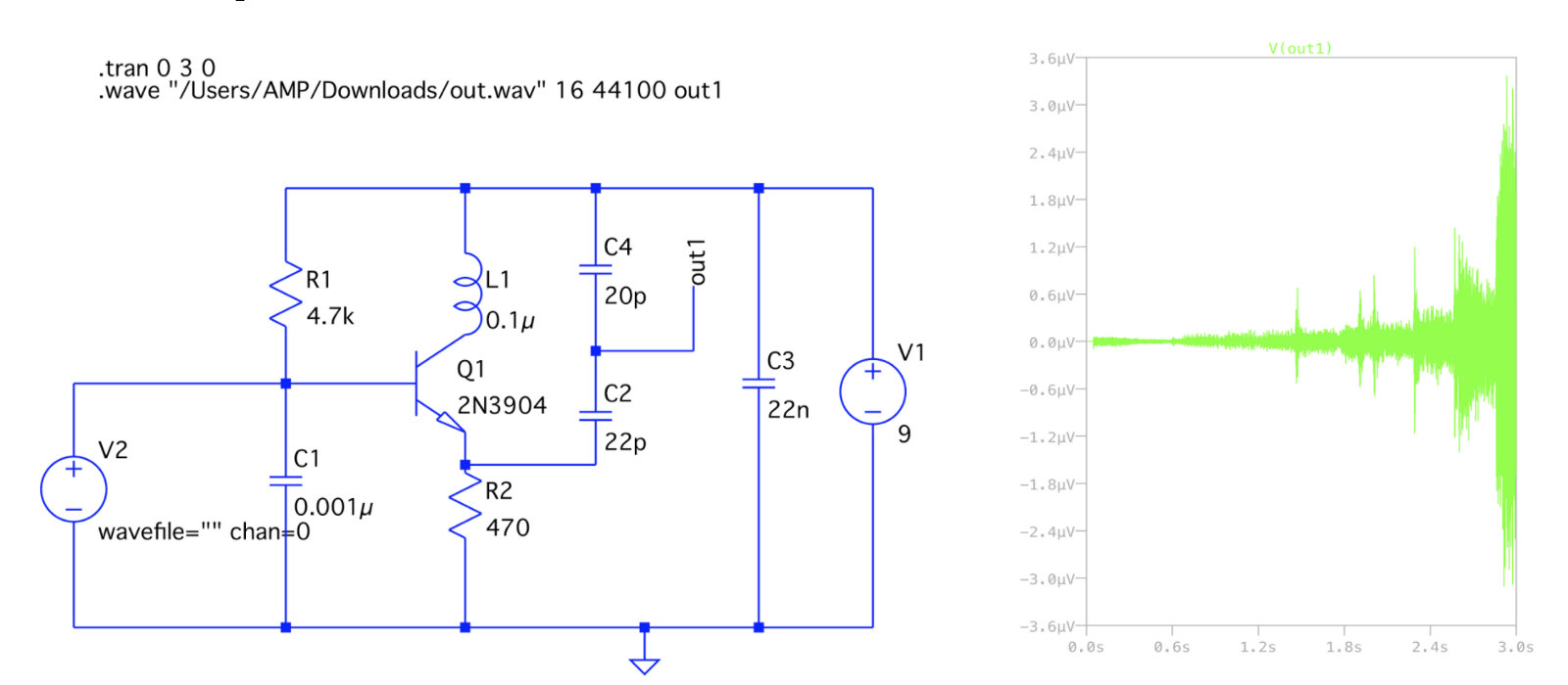 Fm Transmitter Circuit Austin Repp Medium This Tx Is About The Simplest And Most Basic Diagram Drawn In Ltspice With Corresponding Tran Waveform