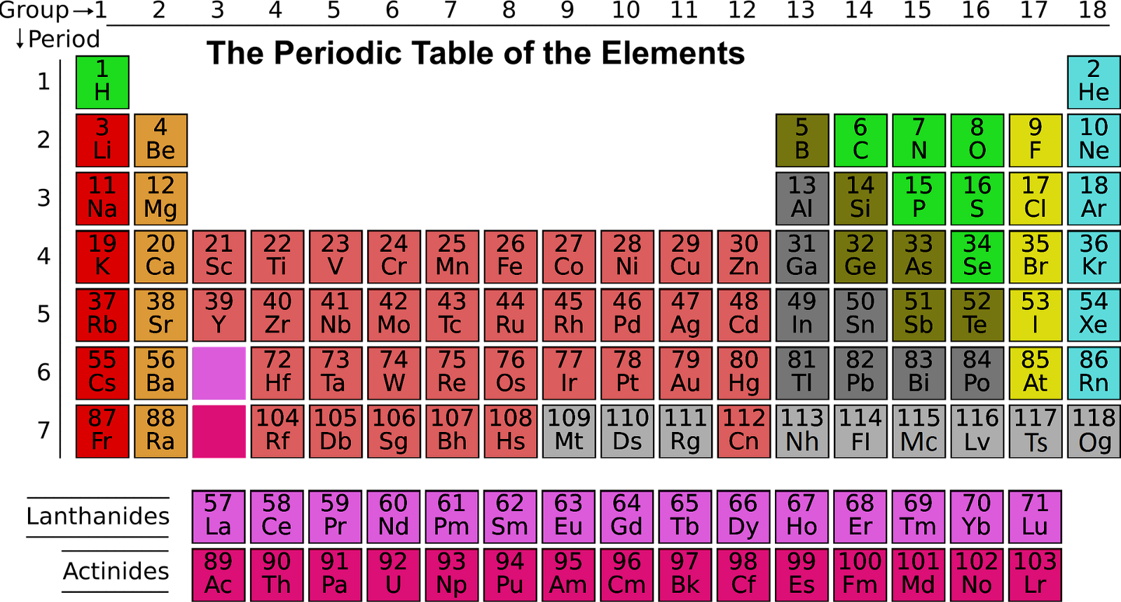 What do future trends in vrar mean for my periodic table app the periodic table app could make this poster interactive urtaz Choice Image