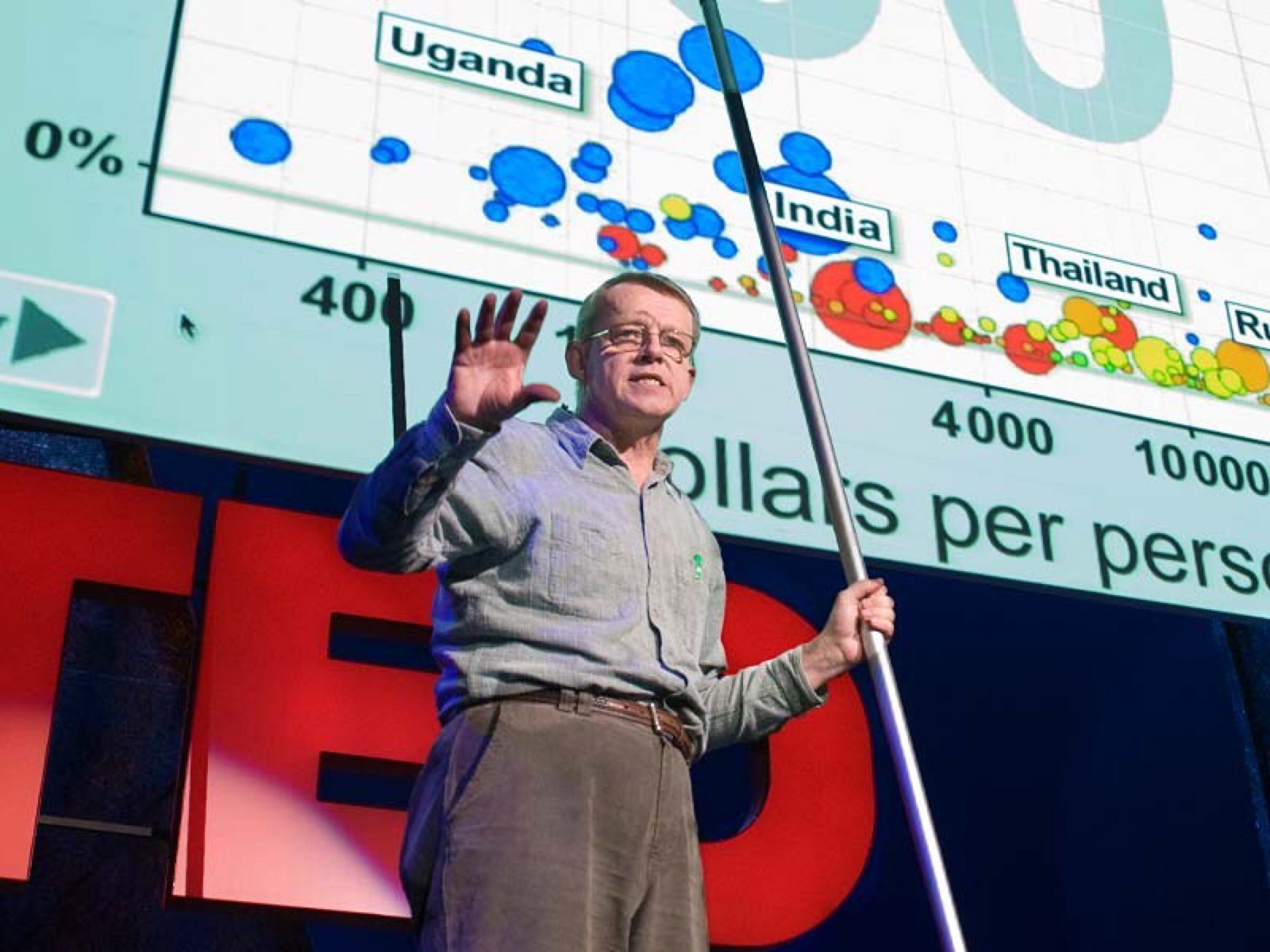 Rosling's Ted Talk & The Revolution Of Data Science