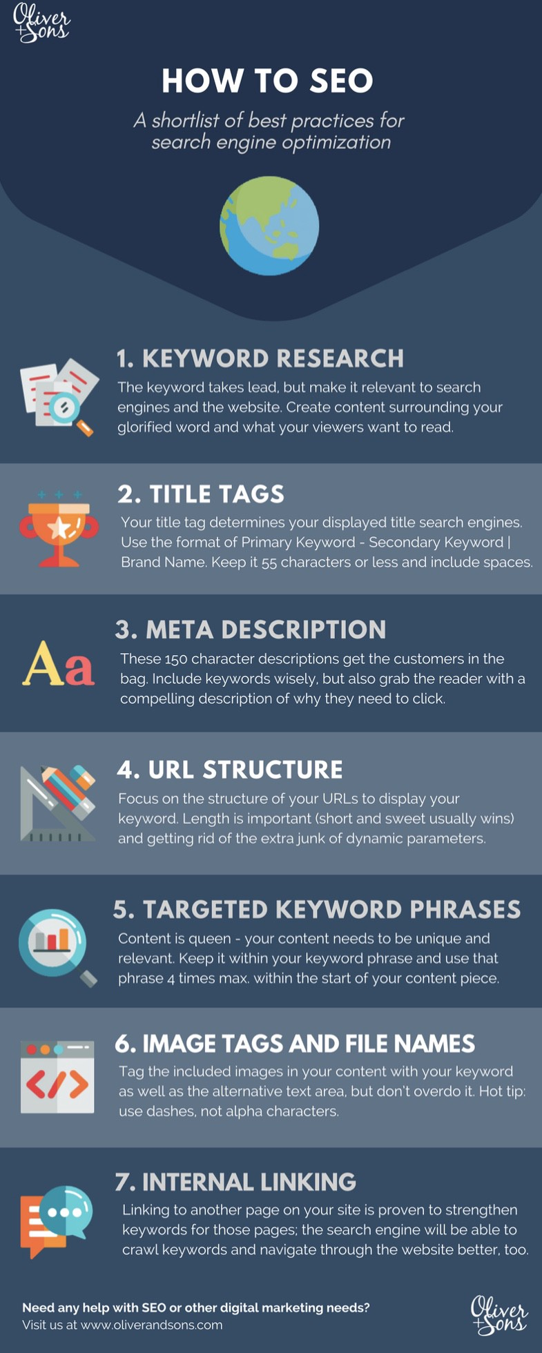 Image result for Search Engine Optimization Content: A Quick Guide on tips for writing an SEO article