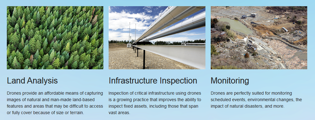 What will your drone do for you esri medium drone2map for arcgis streamlines the creation of professional imagery products from drone captured still imagery for visualization and analysis in arcgis sciox Gallery