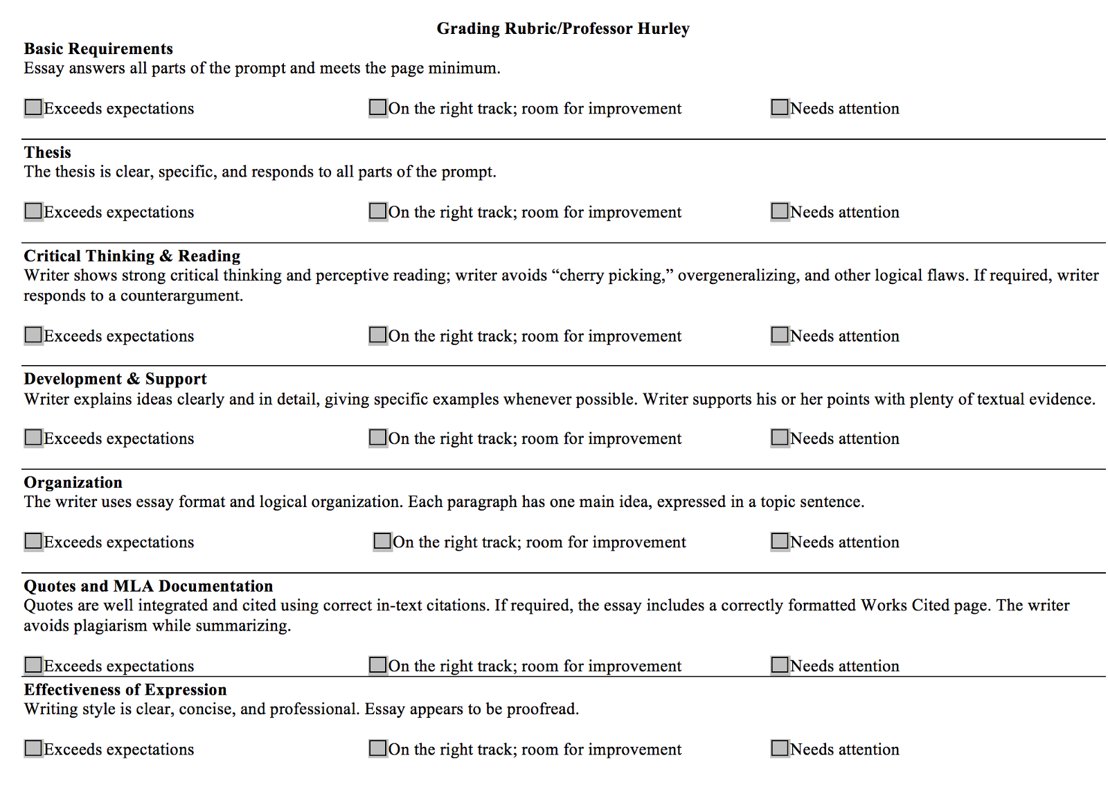 Why I Threw Away My Rubrics  Bullshitist I Think Its Pretty Good I Put A Lot Of Thought Into What I Wanted To See  In My Students Writing And I Took Care To Explain Each Category In A Way
