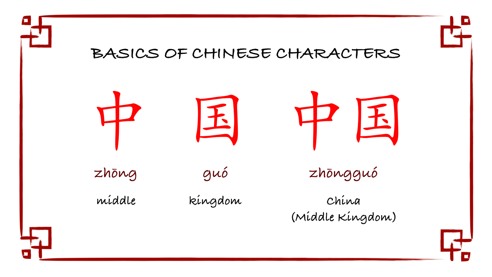 Optimizing chinese character learning hacker noon basics of chinese characters chinese words can be made from one character or from several combined characters buycottarizona Image collections
