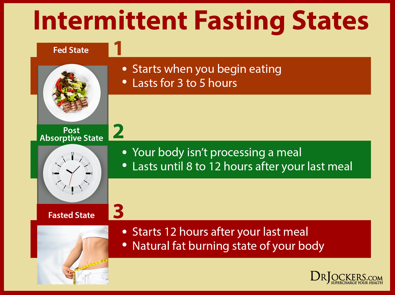 Foods To Eat While Intermittent Fasting