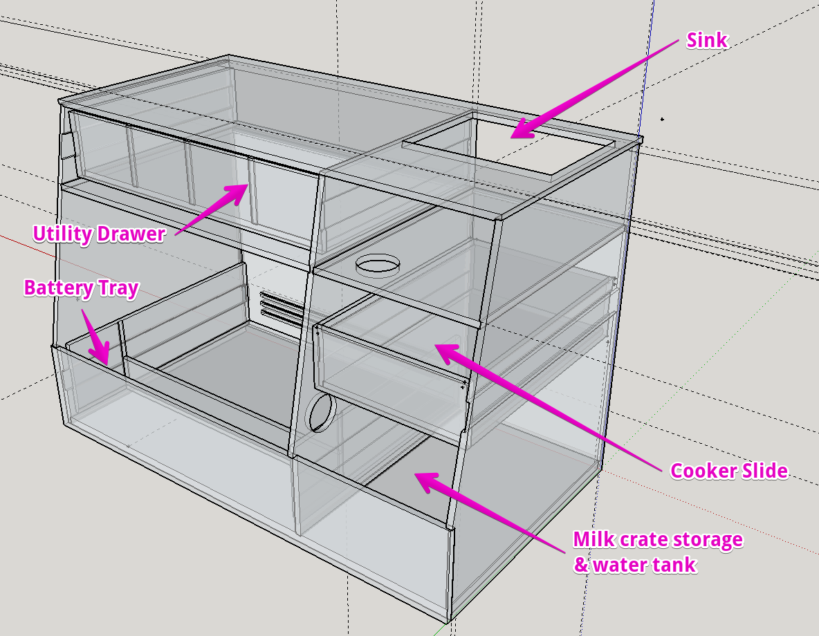 Old Fashioned Camp Kitchen Box Plans Gallery - Kitchen Cabinets ...