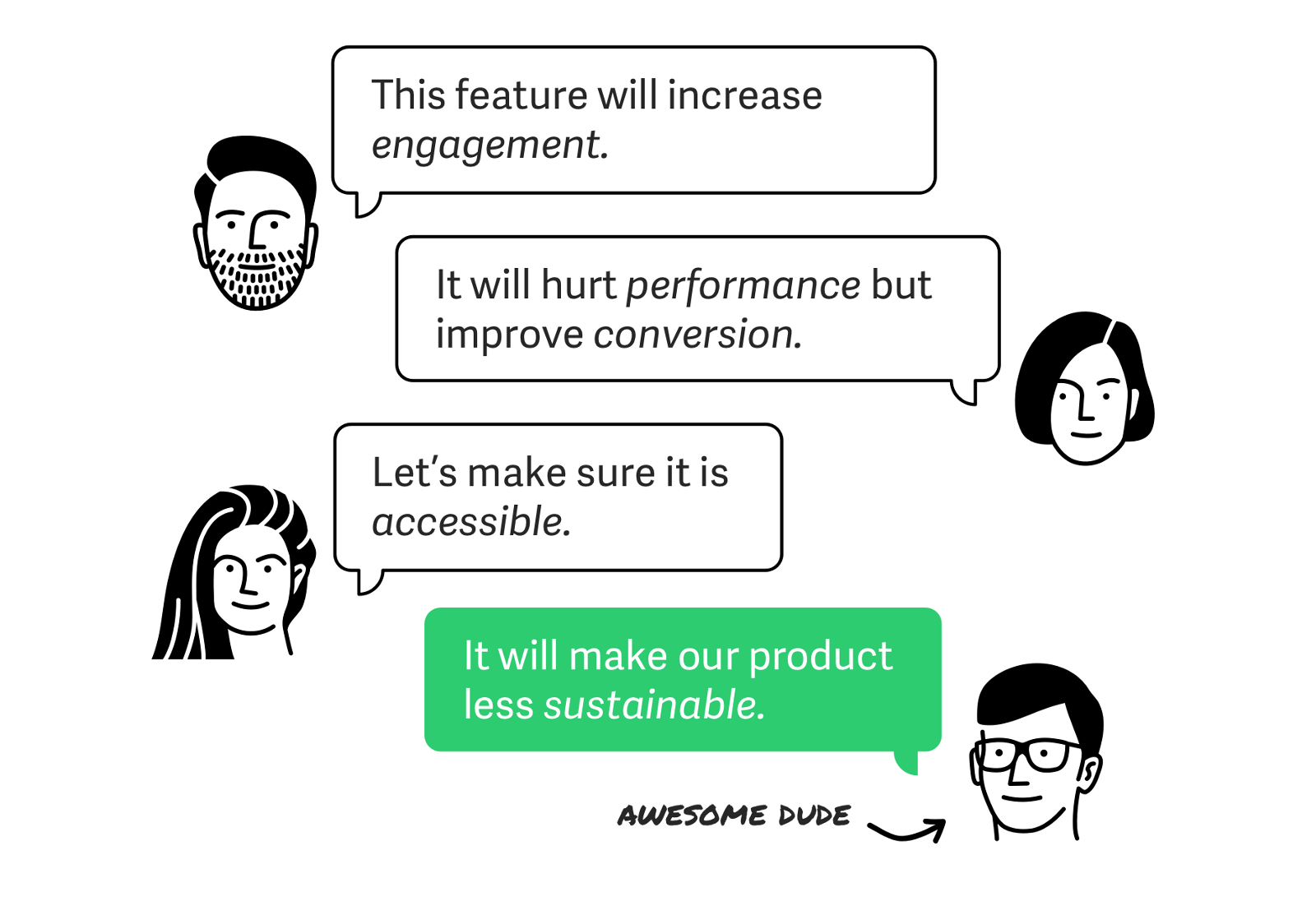 Product Design for Sustainability