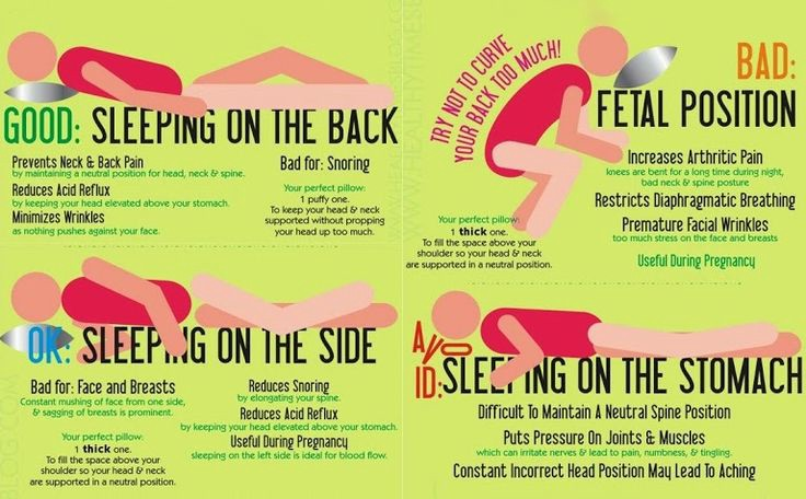 4b1ce5e12a4a What Does Your Sleep Position Say About You And How It Affects Your ...