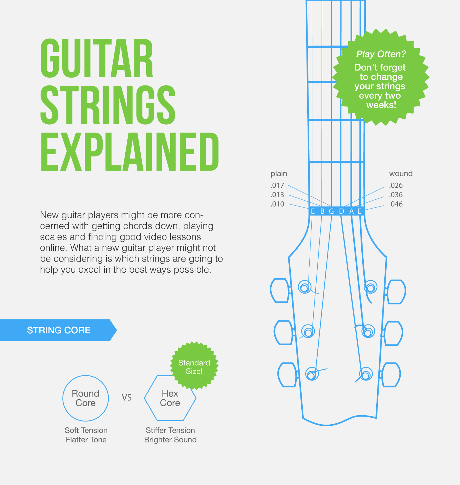 guitar strings explained cascio music medium. Black Bedroom Furniture Sets. Home Design Ideas