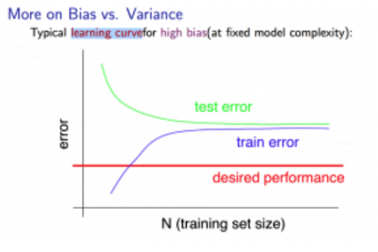 What is underfitting and overfitting in machine learning ...