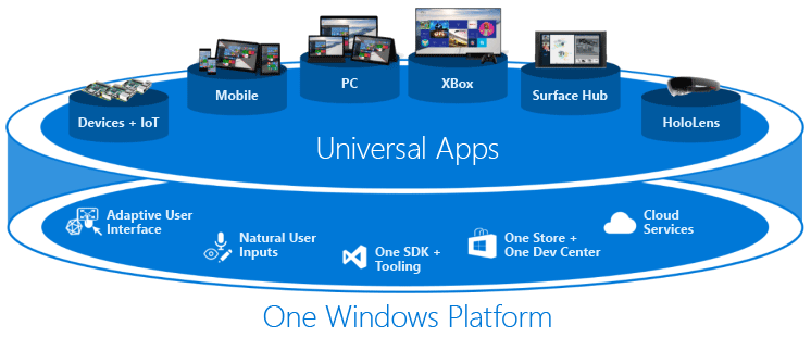 let s talk about uwp and microsoft and what it means for pcmr