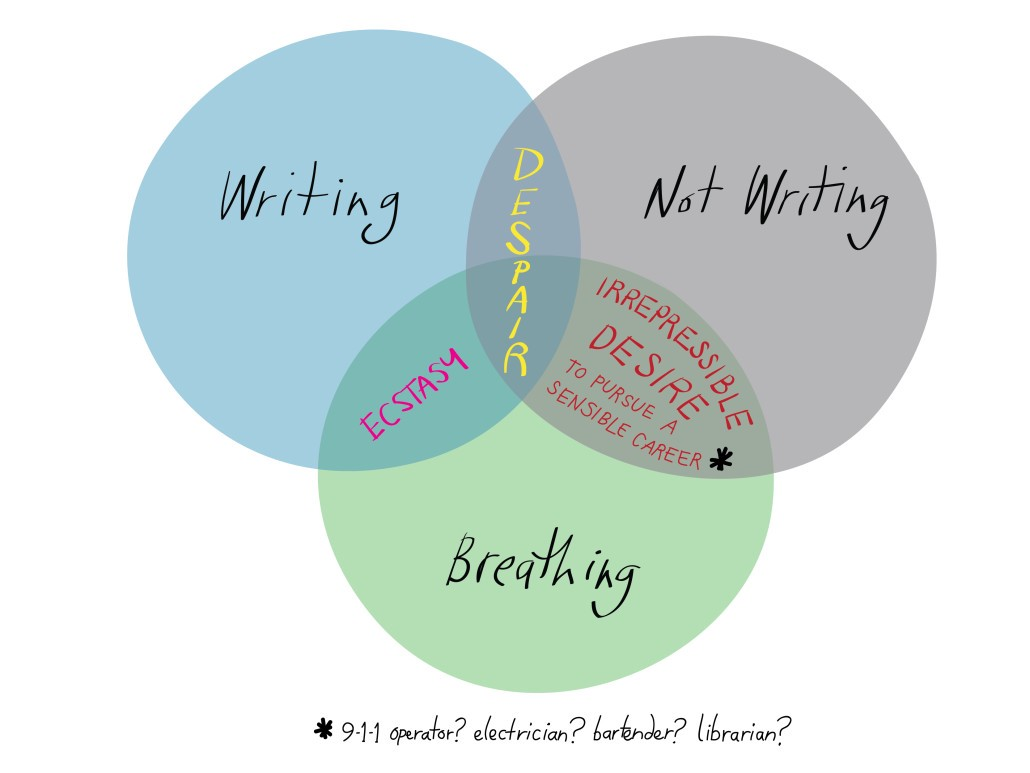 On Not Writing: An Illustrated Guide to My Anxieties
