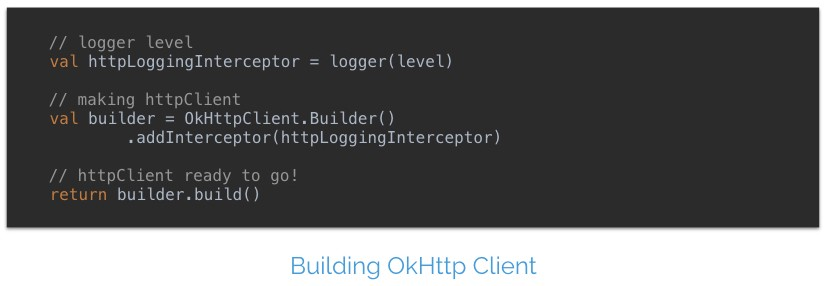how to use websocket in android