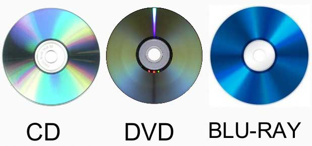 Figure CD DVD and BD Discs  sc 1 st  Medium & Storage Technologies and their Devices u2013 Computing Technology with ...