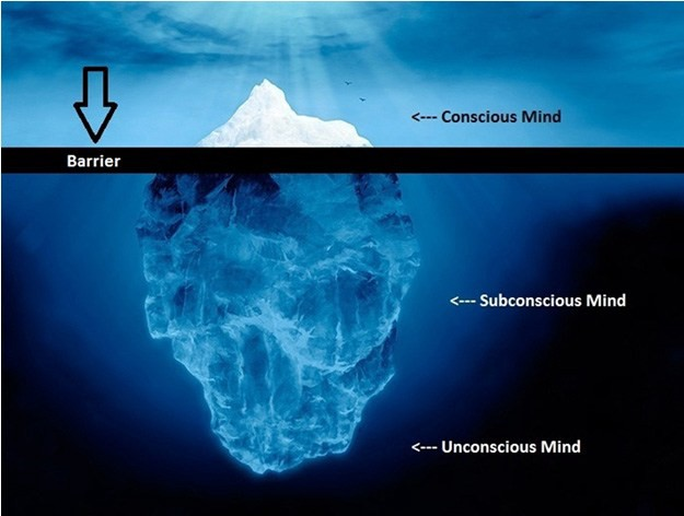 the power of your subconscious mind free pdf