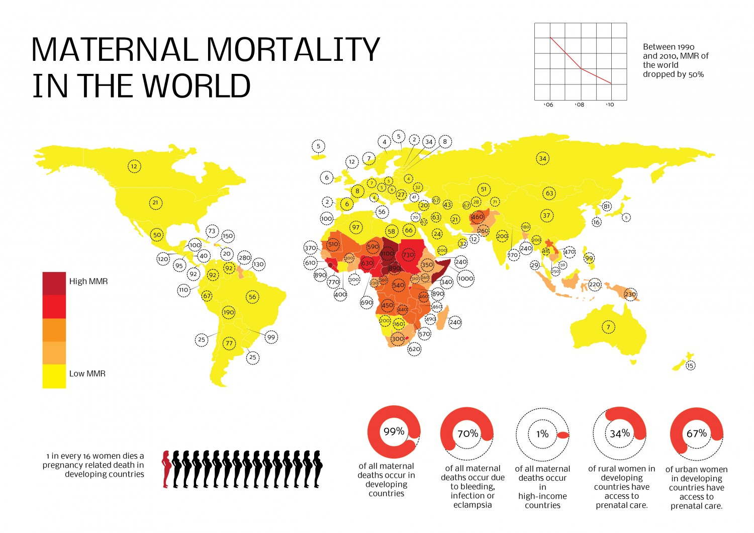 assignment on maternal mortality For the past few years, texas's maternal mortality rate was so high it seemed unbelievable as it turns out, according to a study released this week it was, indeed, not to be believed.