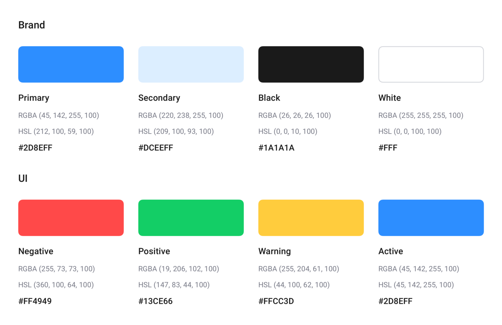 UI Color naming convention.