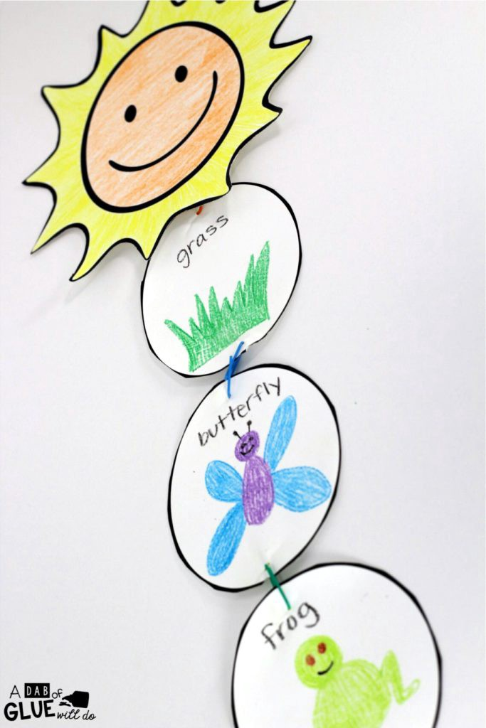 Food Chain Games for Kids. Online Food Web Games ...