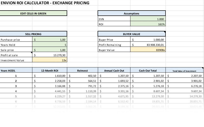 how to calculate buy and hold abnormal return in excel