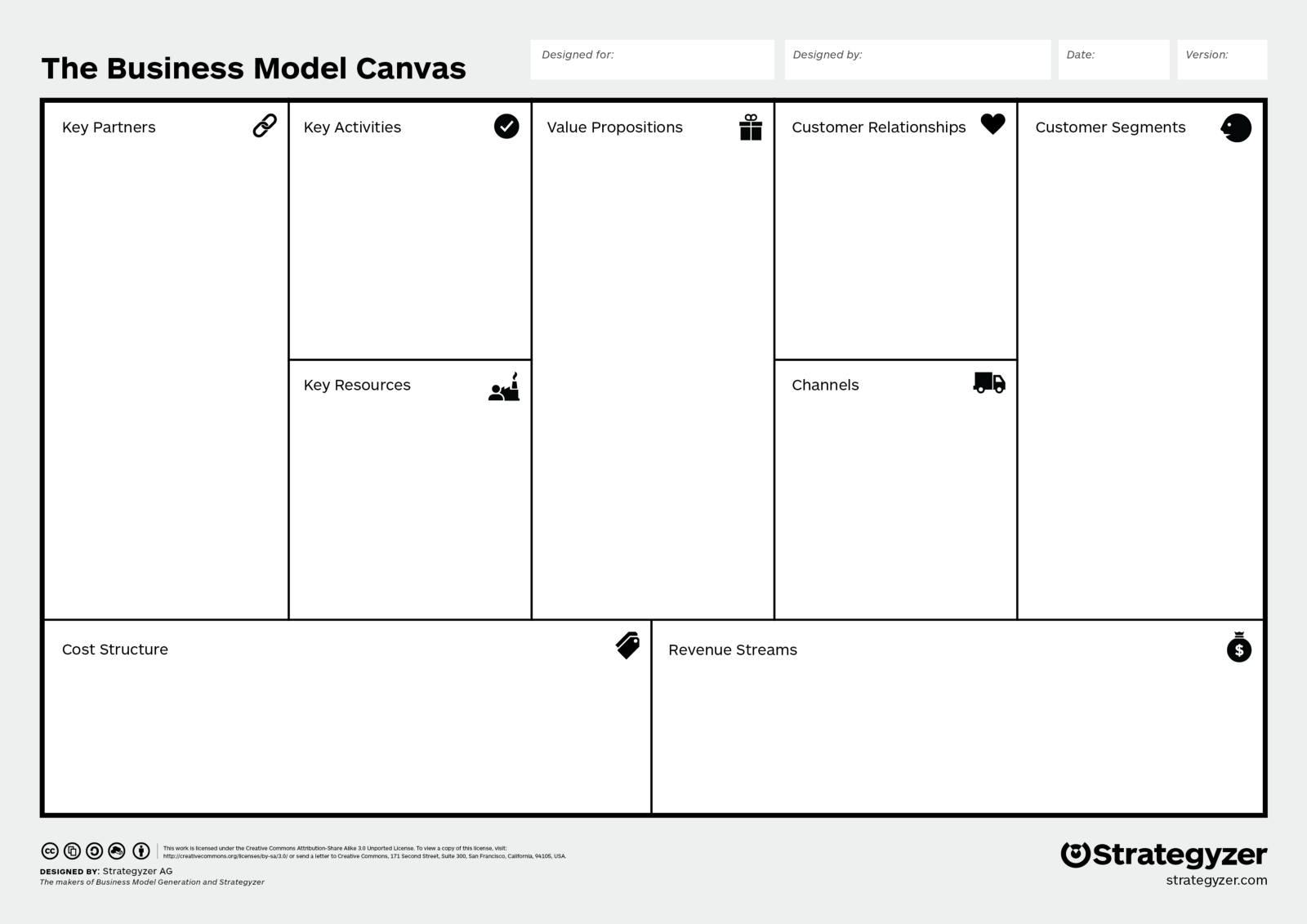 Resultado de imagen de business model canvas