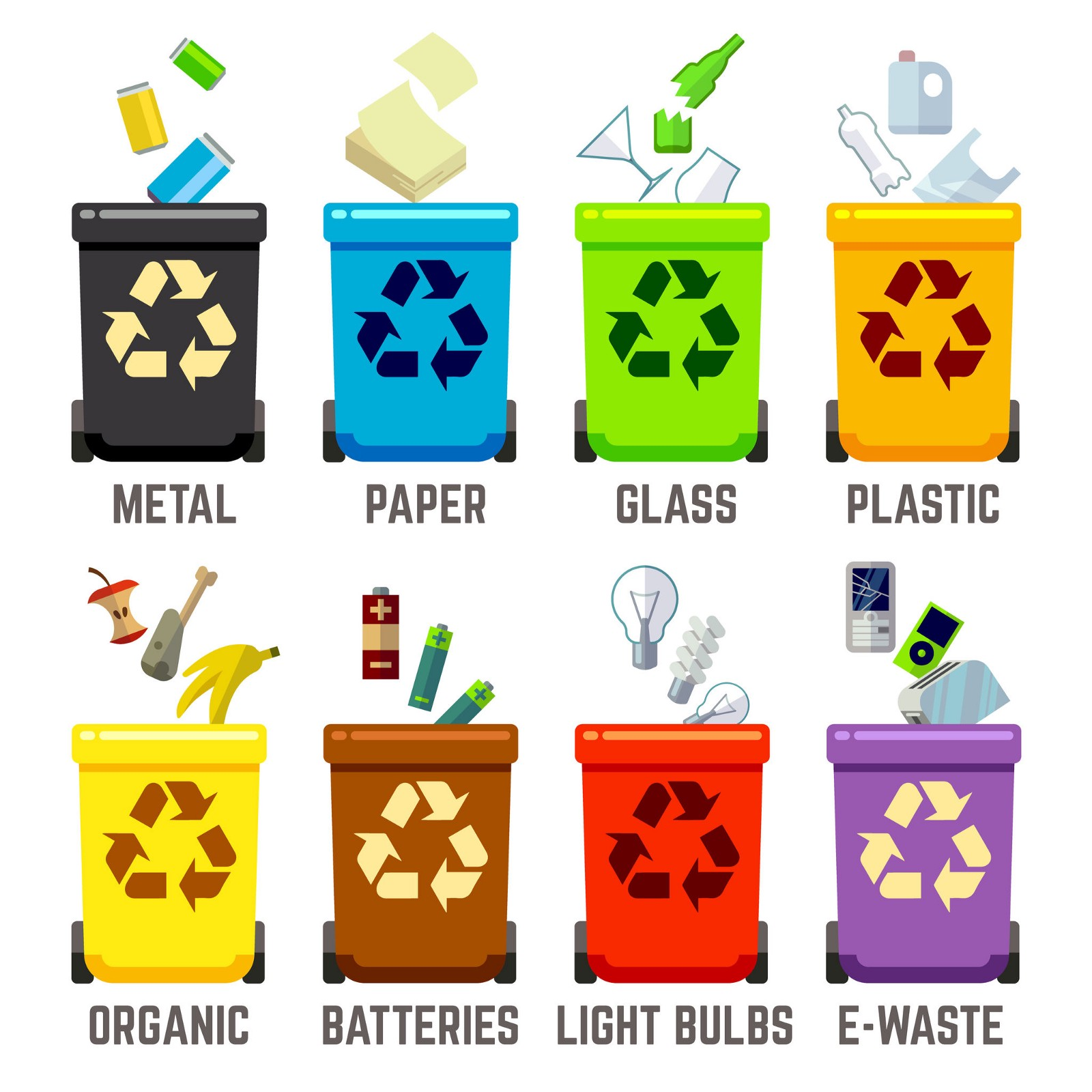 How to control your household waste best possible for Waste materials