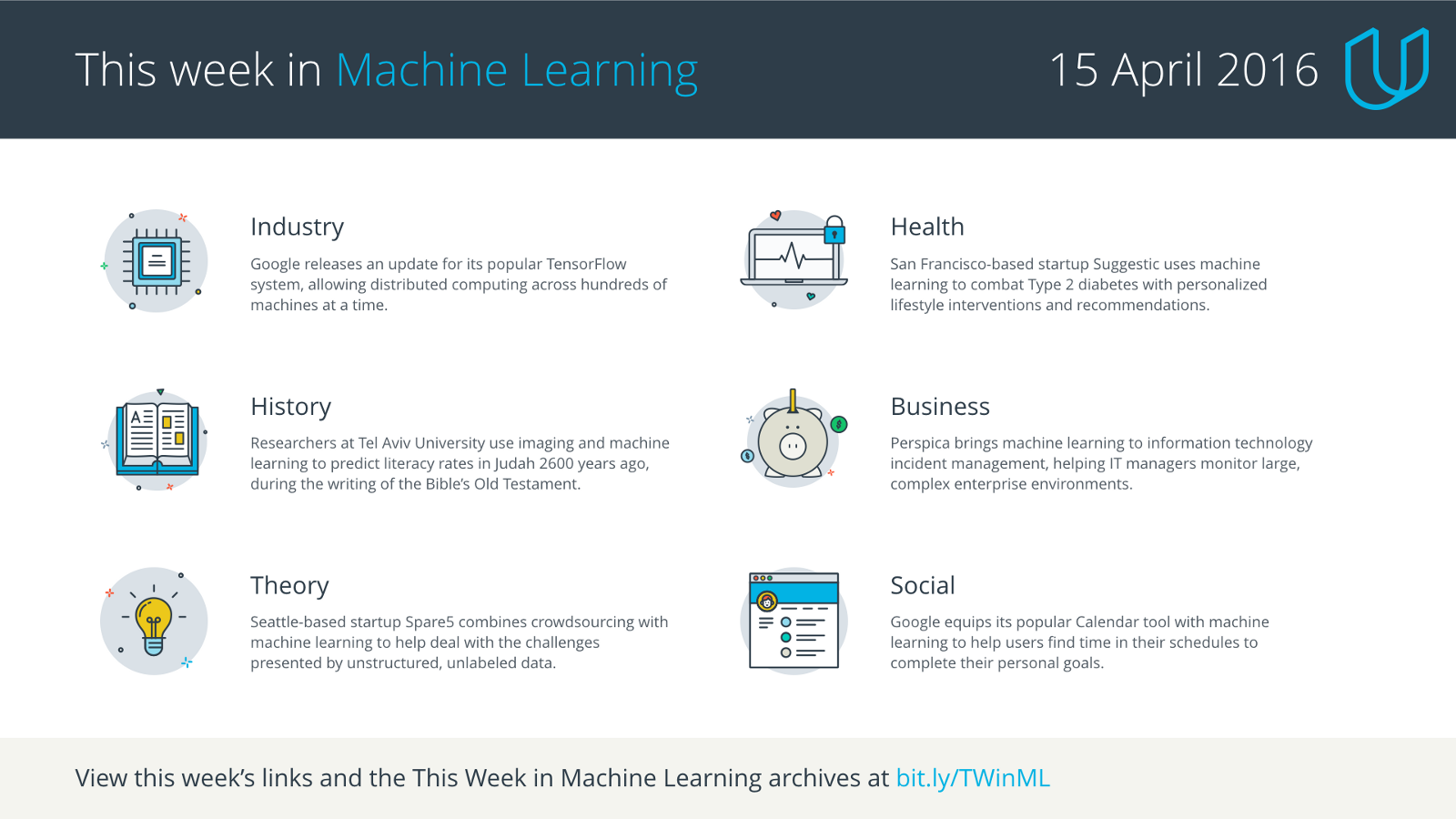 how does ibm transform individual learning How does ibm watson compare to google's hype ibm watson is quite disappointing in i intend to write more on evolutionary learning and hybrid.