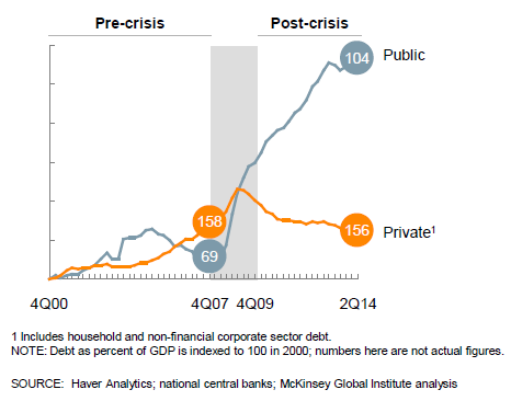 the global financial crisis 2007 Causes of the financial crisis congressional research service summary the current financial crisis began in august 2007, when financial stability replaced inflation as.