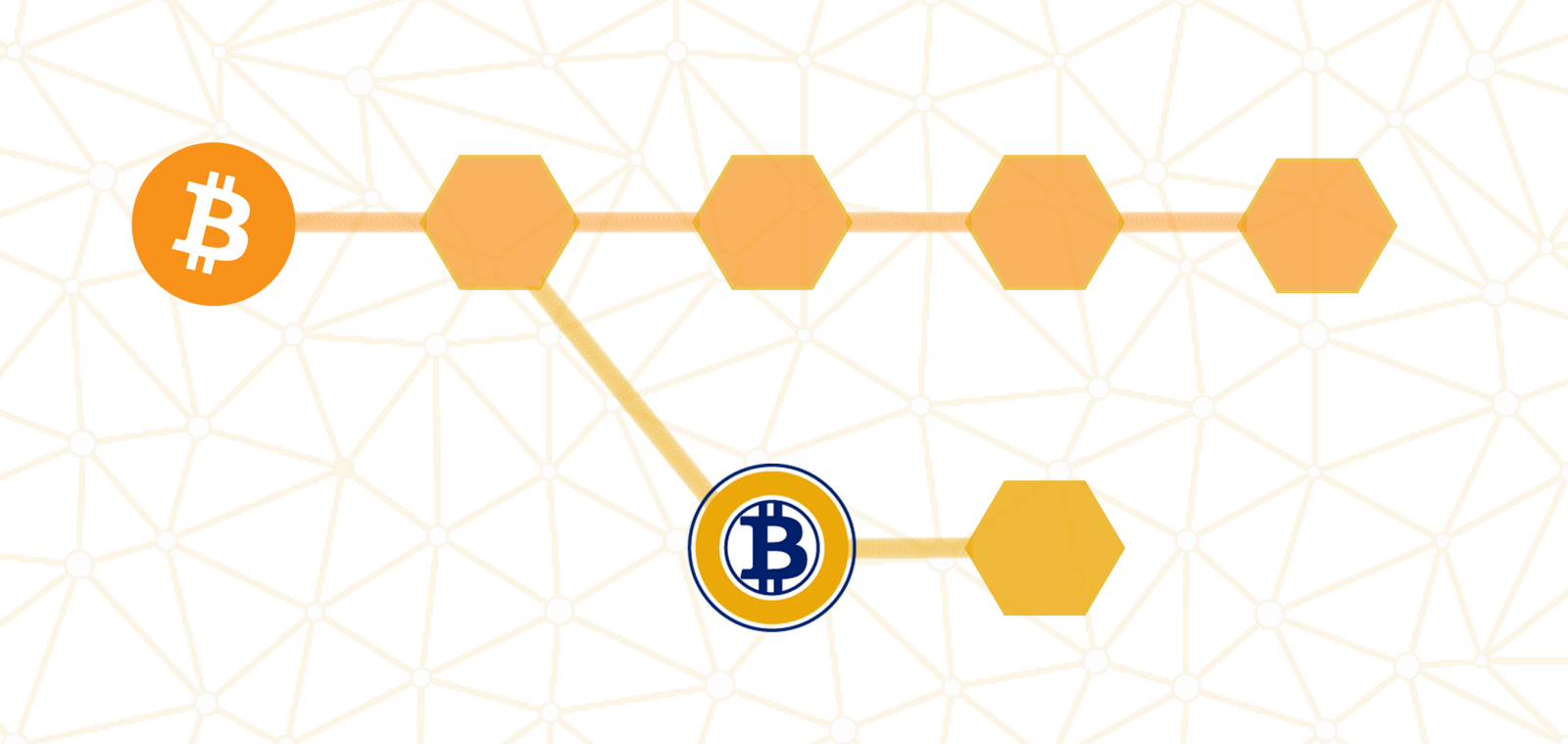 Bitcoin gold updated statement koinex crunch medium the bitcoin gold btg snapshot block is 491407 which will identify the wallet balance for btg tokens this block will be reached approximately at 600 pm ccuart Choice Image