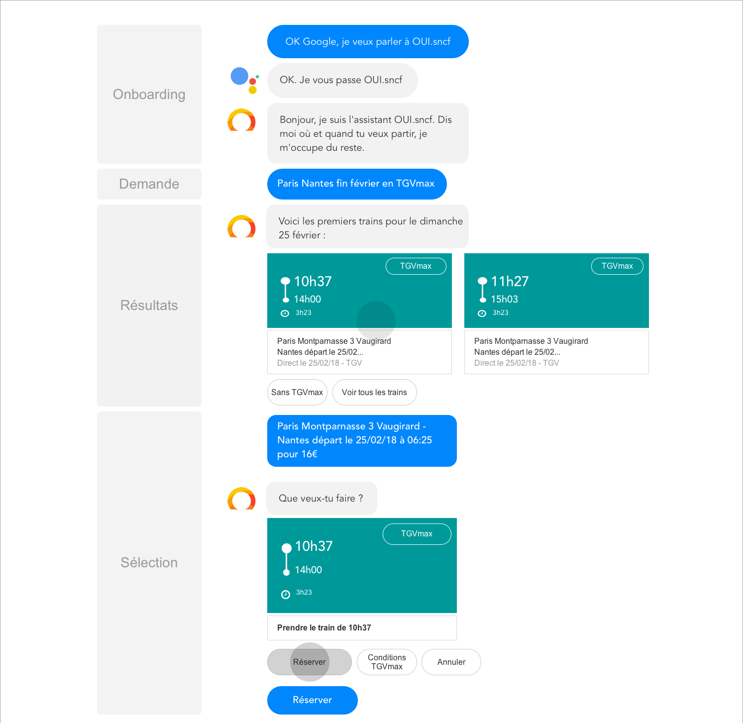 Conversational interface for chatbot & voicebot: the French touch