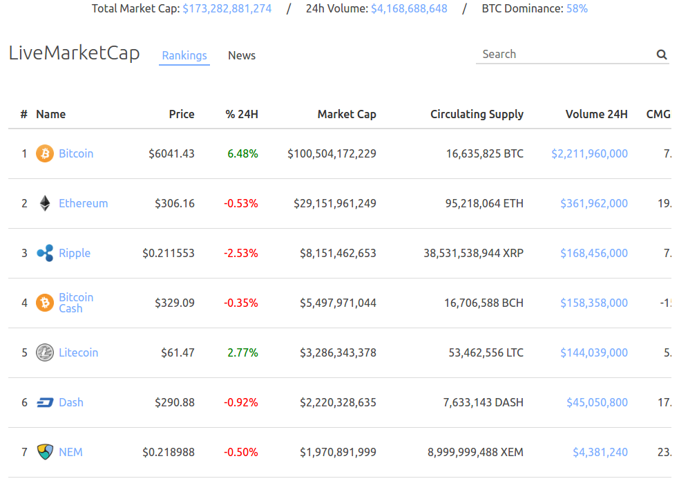 cryptocurrency prices all