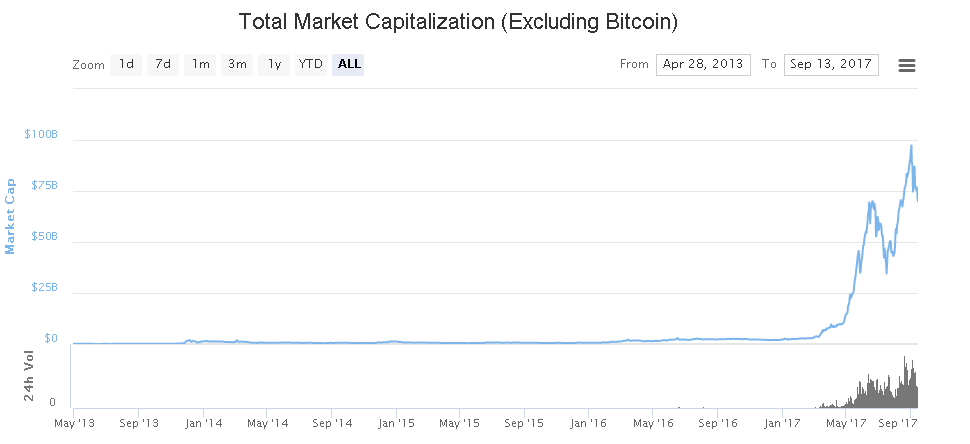 Cryptocurrencies, Helicopter Money and The Dangers of Hyperinflation