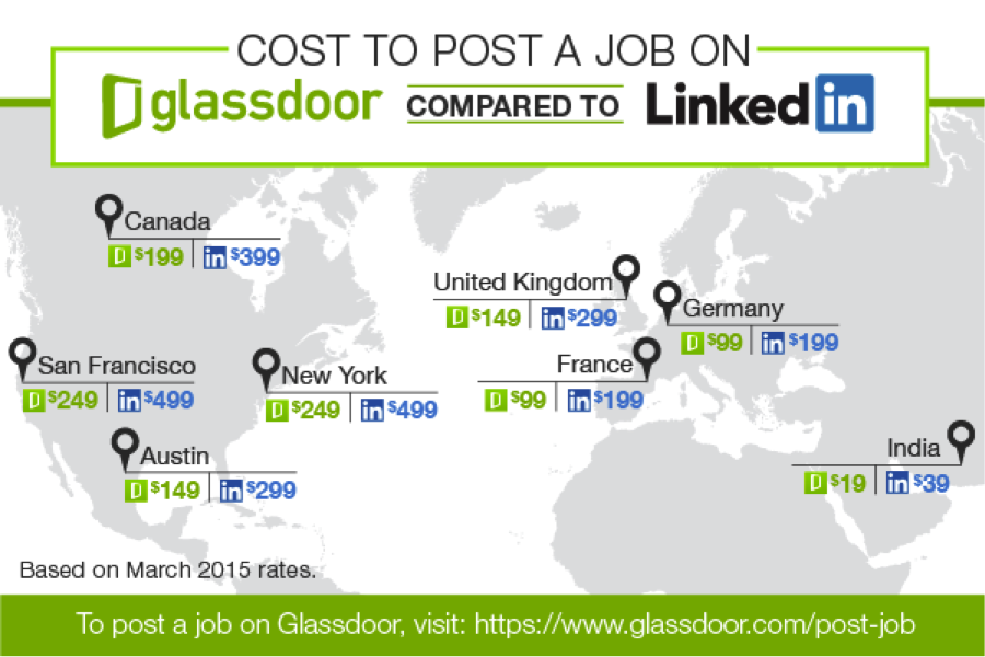 Glassdoor Rant About Your Boss And Help The Community