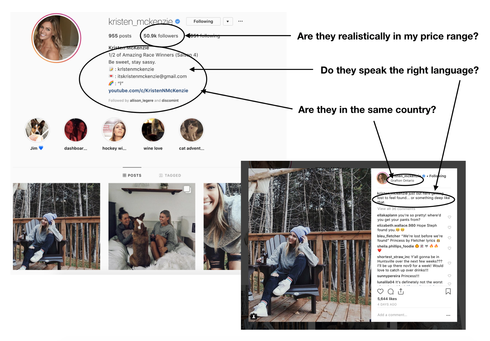 how to become an instagram influencer reddit
