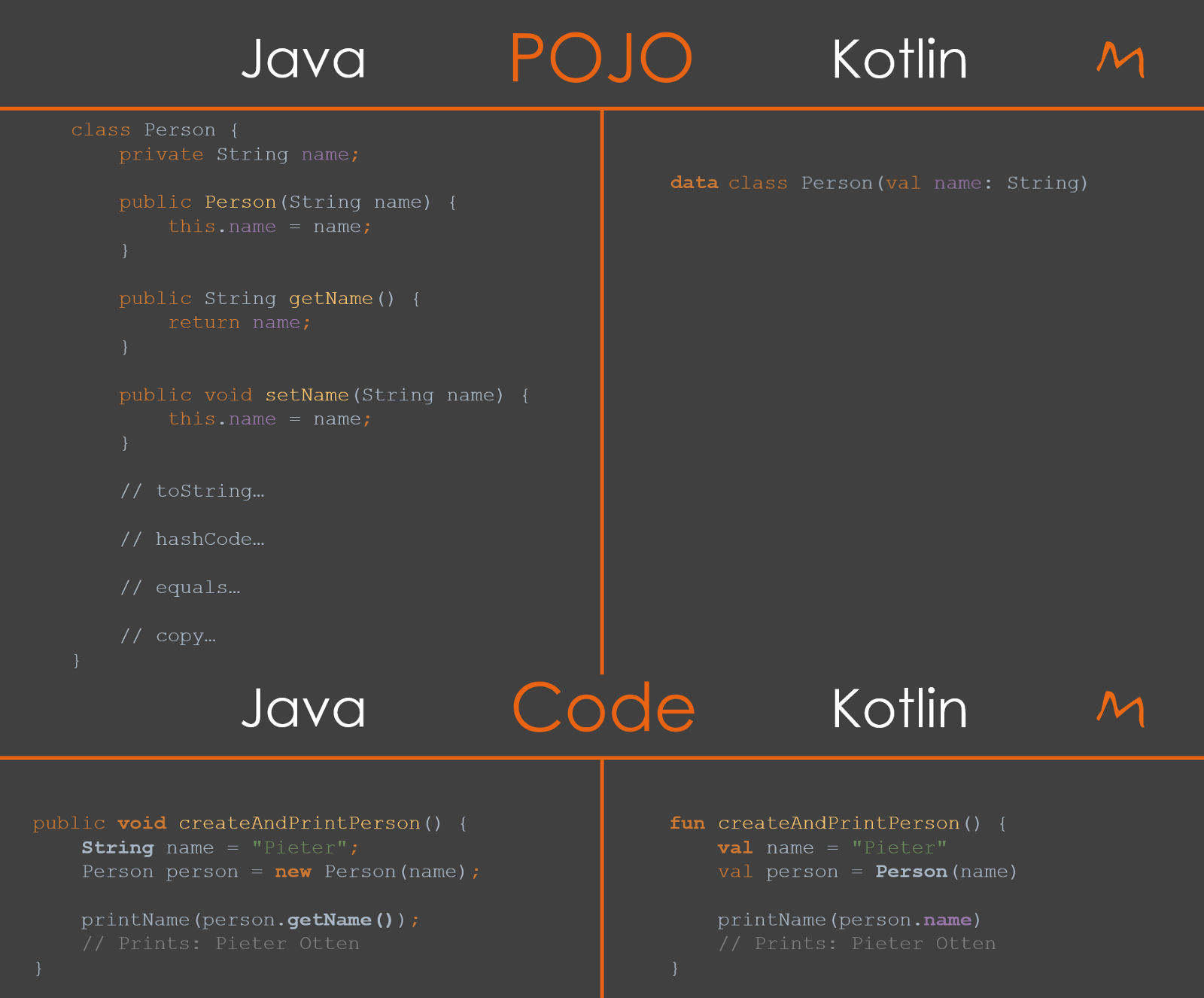 Top 5 Kotlin Programming Courses for Java and Android Programmers