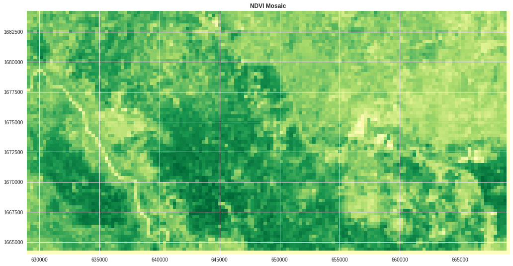Python Opensource Remote Sensing 09 – Geo Data Science – Medium