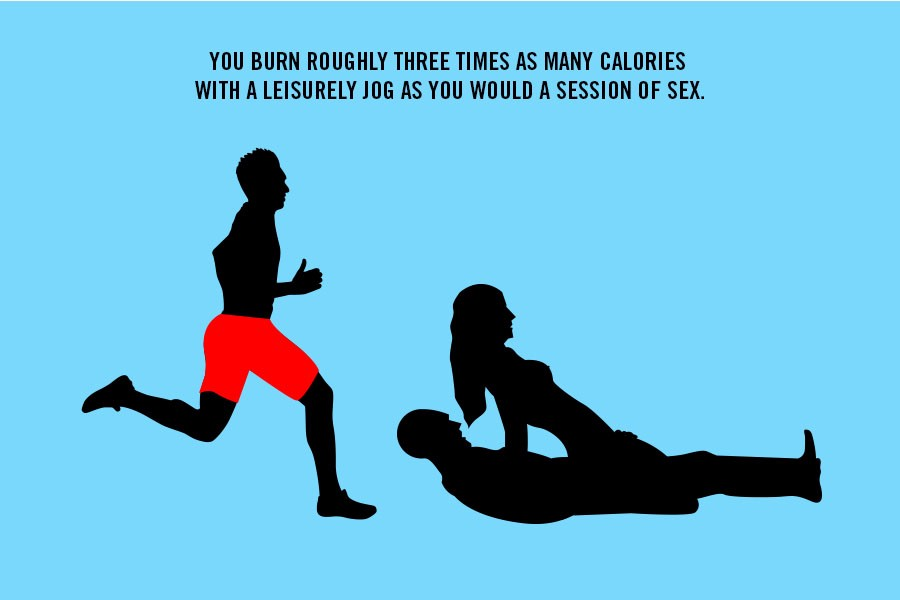 How many calories you burn during sex 2