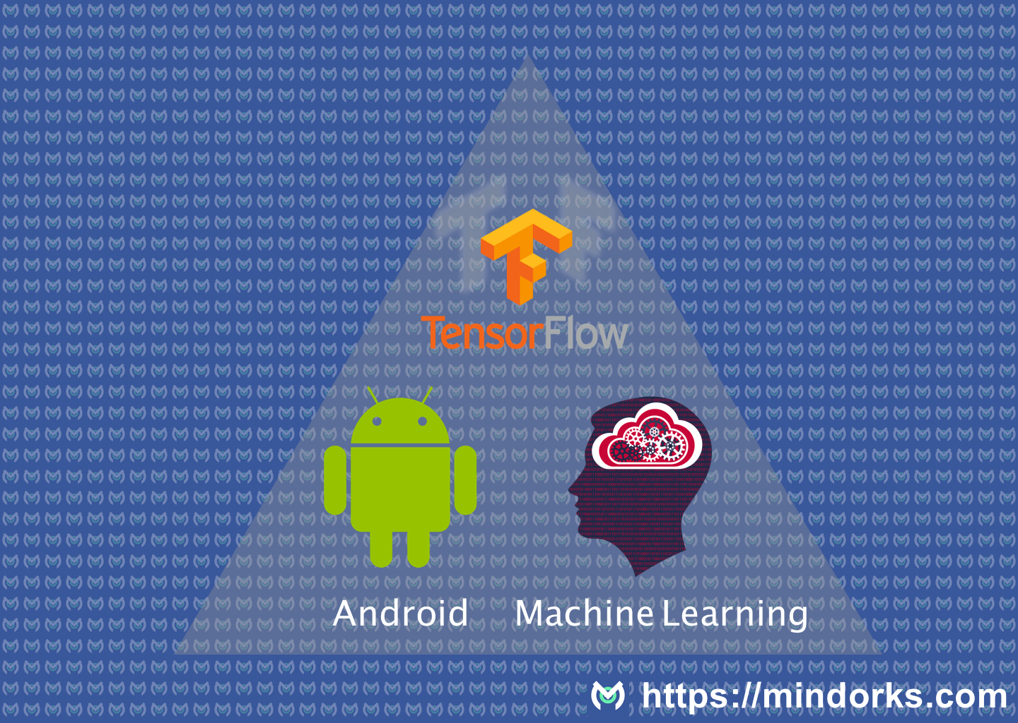 android machine learning library