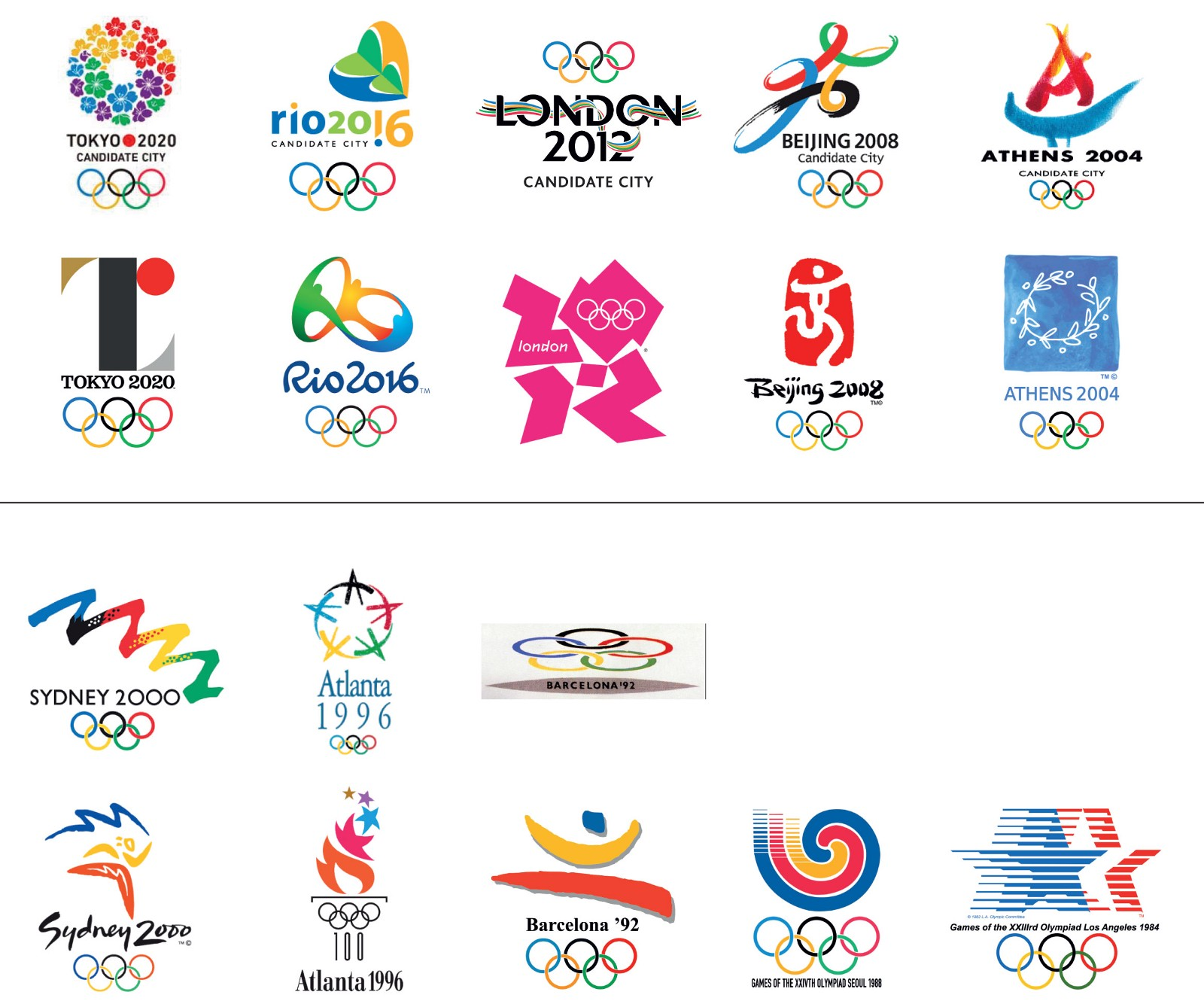 What makes a winning olympic bid logo michail kowal medium note the tokyo 2020 emblem was withdrawn in 2015 due to allegations of plagiarism bid logos for barcelona seoul and la were not available biocorpaavc Choice Image