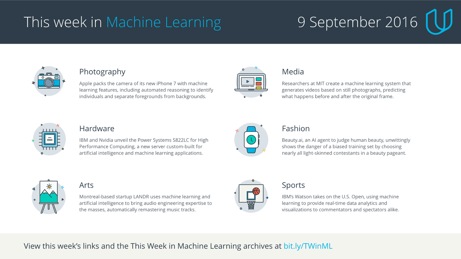 This Week in Machine Learning, 9 September 2016