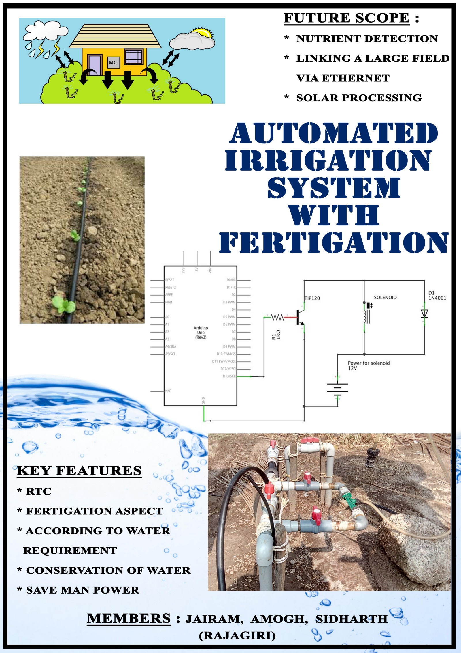 Kscste Project Iot Based Automated Intelligent Irrigation System This Simple Plant Water Alarm Circuit Indicates When The Soil Is Dry Poster